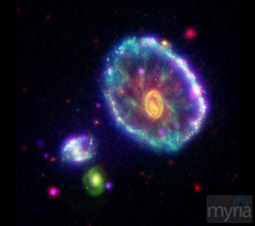 Cartwheel galaxy shows a rainbow of multi-wavelength observations