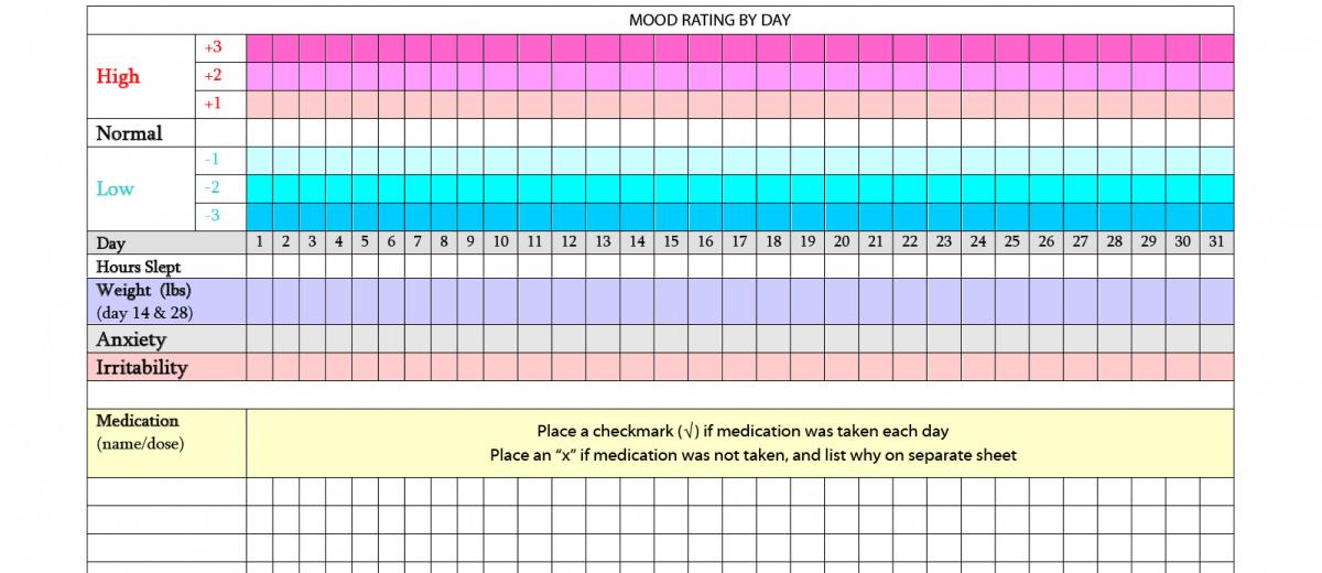 Alfa img - Showing > Bipolar Chart Your Moods